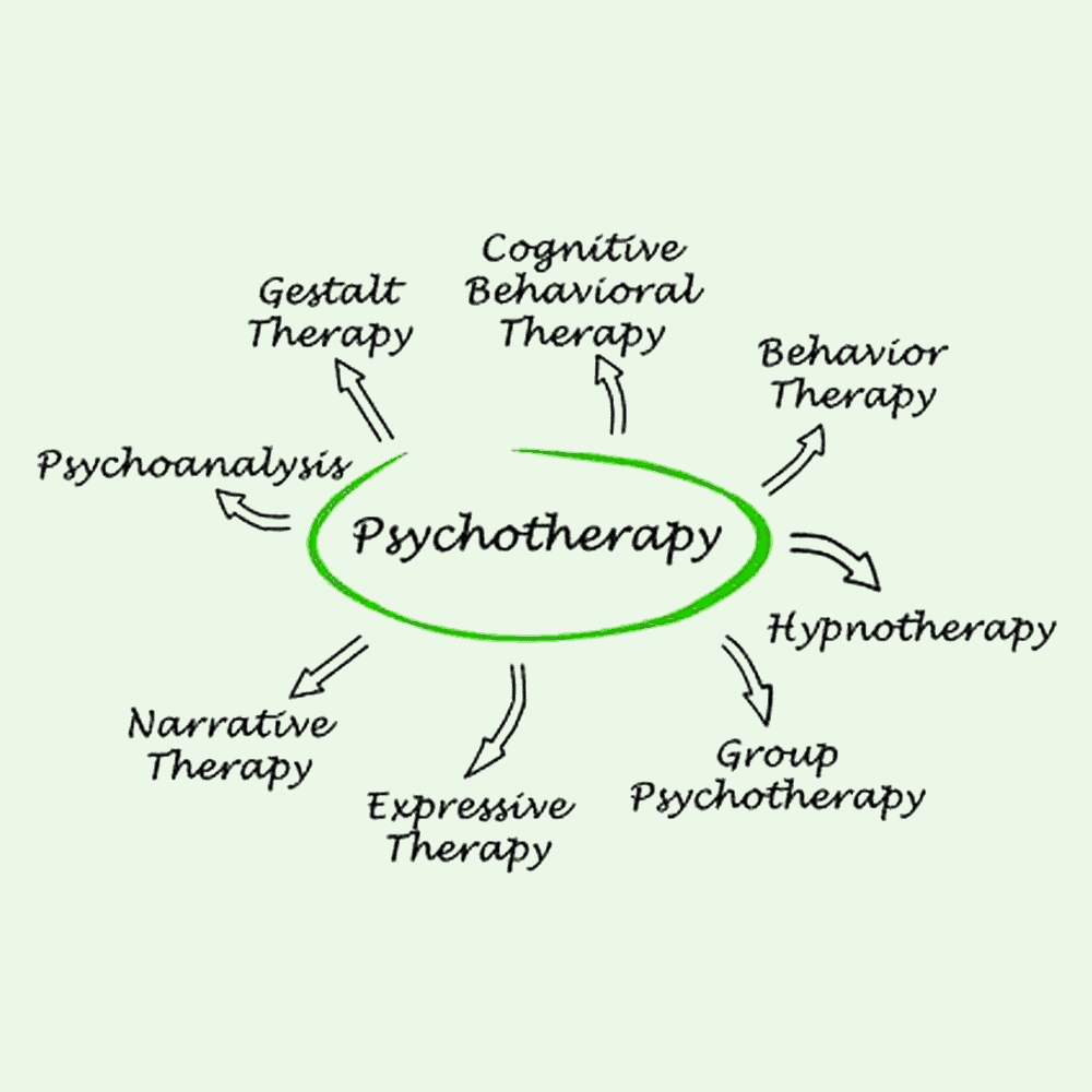 CBT Therapy In Brackley